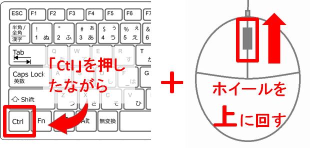 マウスのホイールを上に動かす方法を解説した画像