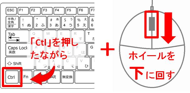 マウスのホイールを下に動かす方法を解説した画像