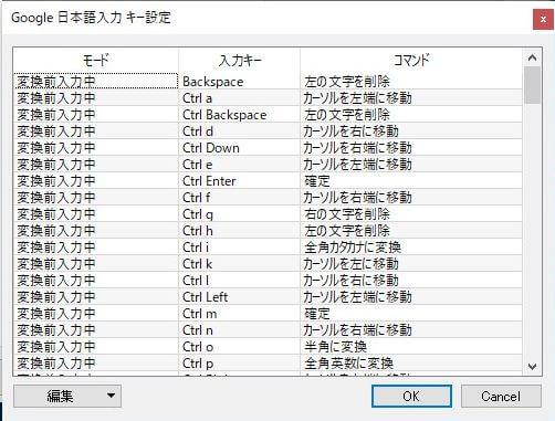 Google日本語入力のプロパティ画面の「Google日本語入力キー設定」画面の画像