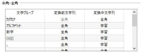 Google日本語入力のプロパティ画面の「辞書」タブの画面の「入力補助」タブの「半角・全角」の説明画像