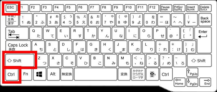 CTL+Shift+Escのボタンを記したキーボードの図