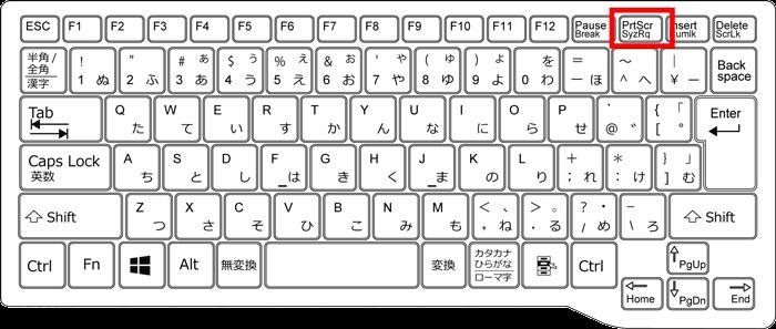 prtscrに印を赤い線で付けているキーボードのイラスト
