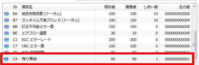 SSDの残り寿命が表示されているCrystalDiskInfoの画面